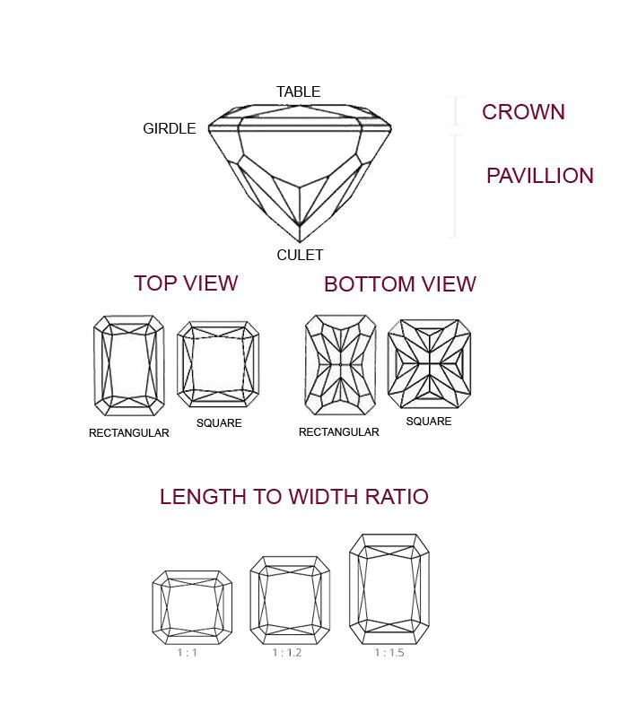 MID Radiant Cut diagram